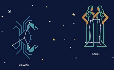 Совместимость знаков Близнец и Рак